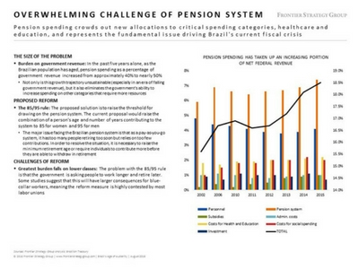 Overwhelming Challenge of Brazil's Pension System