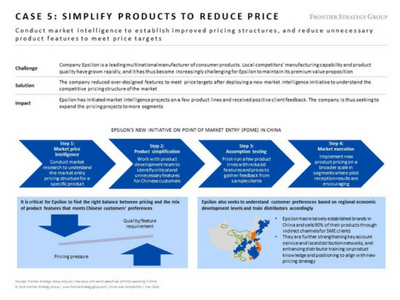 China Simplify Products to Reduce Price