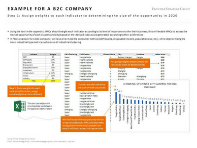 Example B2C Prioritization